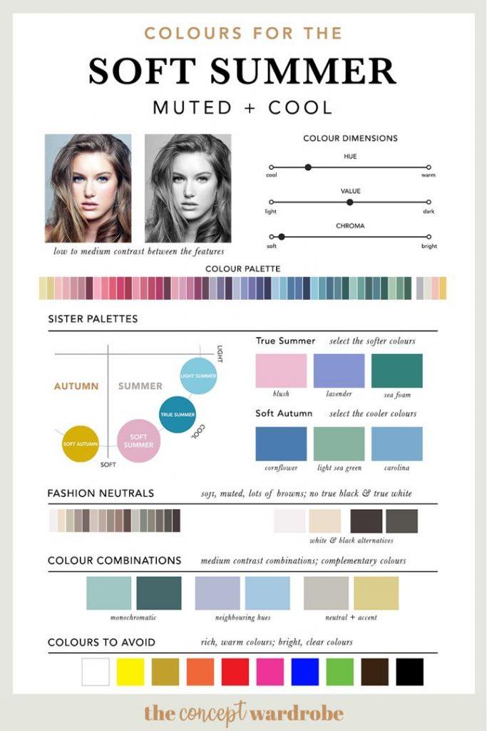 colori armocromia palette