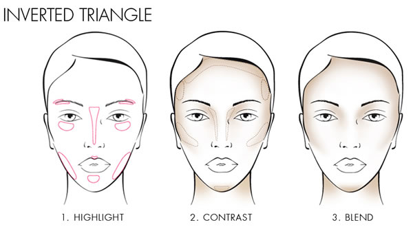 how-to-make-contouring